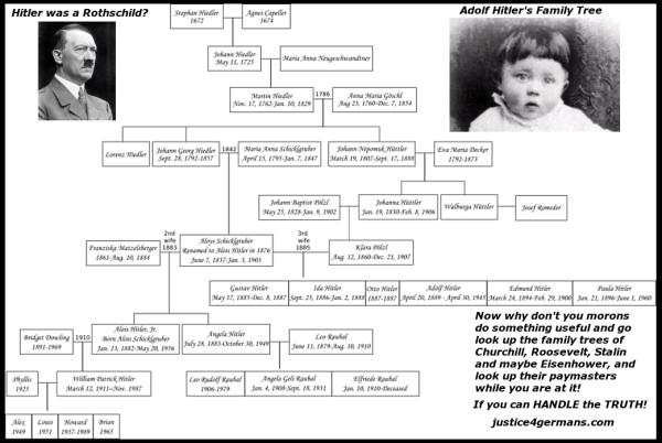 Hitler not a Jew